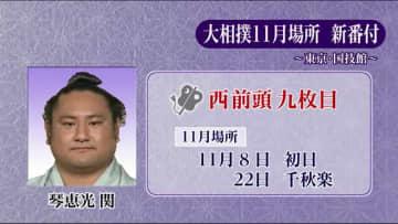 大相撲11月場所番付け発表 延岡出身 琴恵光は西前頭9枚目 宮崎県