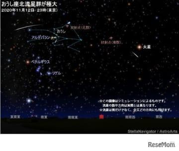 おうし座流星群11/12、しし座流星群11/17から観測チャンス