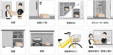 ヤマト運輸/メルカリ向け配送サービスで置き配開始