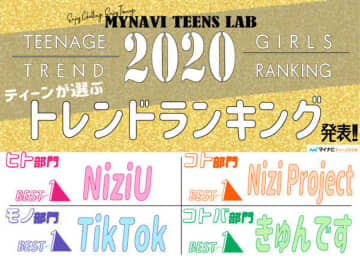 NiziU、Nizi Project、「2020年ティーンが選ぶトレンドランキング」ヒト&コト部門で1位に!