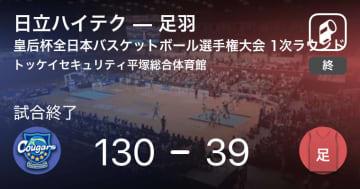 【皇后杯全日本バスケットボール選手権大会1次ラウンド/神奈川】日立ハイテクが足羽に大きく点差をつけて勝利