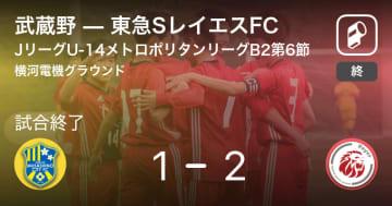 【JリーグU-14メトロポリタンリーグB2第6節】東急SレイエスFCが武蔵野との攻防の末、勝利を掴み取る