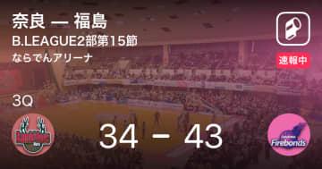 【速報中】2Q終了し福島が奈良に9点リード