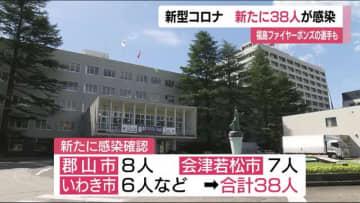 新型コロナ新たに38人の感染を確認 福島ファイヤーボンズの選手1人の感染も〈1月7日・福島県〉
