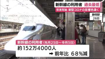 年末年始の新幹線 過去最低 前年68パーセント減 新型コロナの影響色濃く JR東海