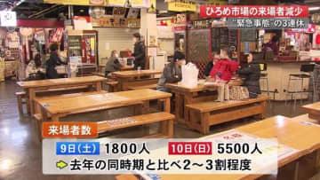 """""""緊急事態""""の3連休 高知市の「ひろめ市場」来場者は減少 【高知】"""