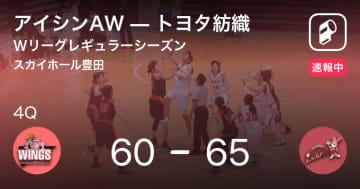 【速報中】3Q終了しトヨタ紡織がアイシンAWに5点リード