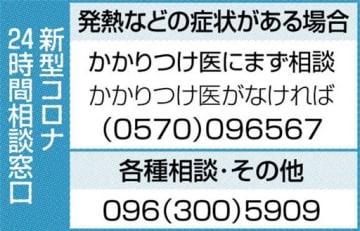 コロナ療養先に「自宅」追加へ 熊本県、待機者増加で検討
