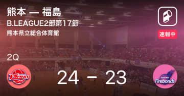 【速報中】1Q終了し熊本が福島に1点リード