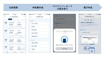 マネーフォワード、確定申告のスマホアプリに新機能、仕訳から電子申告までをアプリで完結 画像