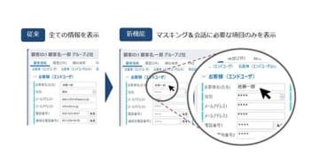 NTTテクノクロス、在宅コンタクトセンター向けクラウドCRMパッケージを強化 画像