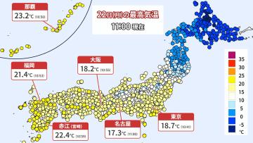 22日(月)午前11時現在の最高気温