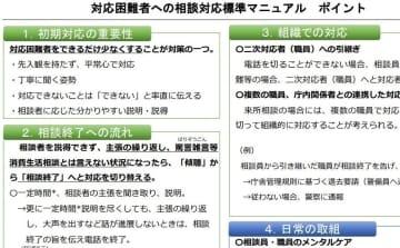 消費者庁が作成した相談員向けの対応マニュアル(一部)(同庁ホームページより)