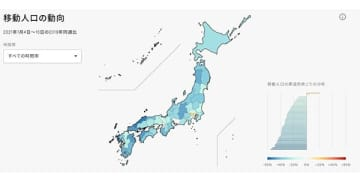 鈴与シンワート、「V-RESAS」開発事業のプロジェクトマネジメントを担当 画像