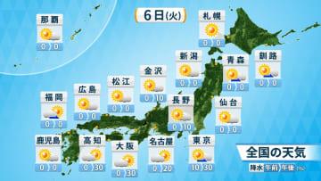 6日(火)の全国の天気と降水確率