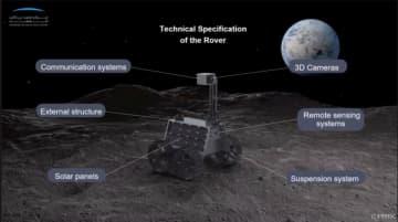ニュース画像:アラブ初の月面ローバーがispaceのランダーを選択、決め手は「技術力」