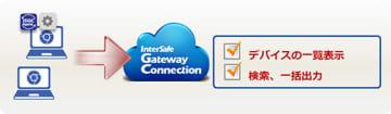 ALSI、「InterSafe GatewayConnection」の管理機能を強化 アップデート配... 画像
