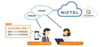 S&I、「uniConnect」を「BIZTEL」のオプションサービスとして提供 画像