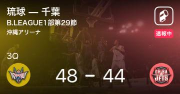 【速報中】2Q終了し琉球が千葉に4点リード