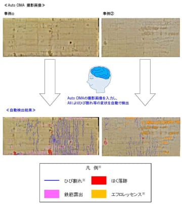 NEXCO西日本、画像から道路の変状を自動検出する技術を実用化 画像
