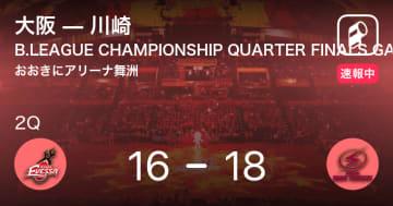 【速報中】1Q終了し川崎が大阪に2点リード