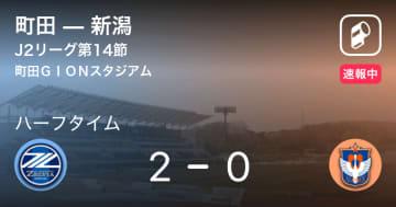 【速報中】町田vs新潟は、町田が2点リードで前半を折り返す