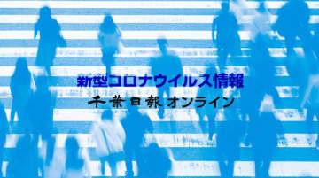 【新型コロナ速報】千葉県内79人感染、1人死亡 4日ぶり100人以下