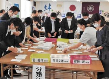 昨年の自民党総裁選で予備選の開票作業をする党宮城県連のスタッフ