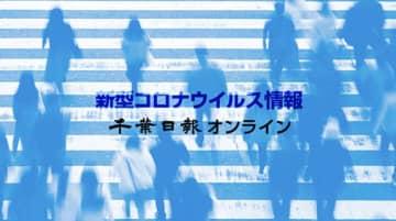 【新型コロナ詳報】千葉県内2人死亡、166人感染 木更津の高校、浦安の保育園でクラスター