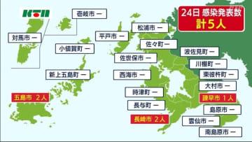新型コロナ 長崎県内の感染者は5人