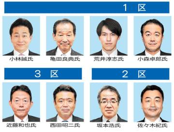 ※14日現在、出馬が確実な立候補予定者(右から解散時の勢力順)