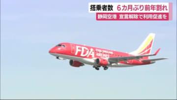 ニュース画像:静岡空港9月搭乗者数 宣言・まん延防止などの影響受け約35%減少