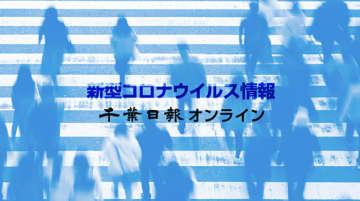 【新型コロナ速報】千葉県内1人死亡、5人感染 一日の感染者数は今年最少 千葉市・柏市で発表なし