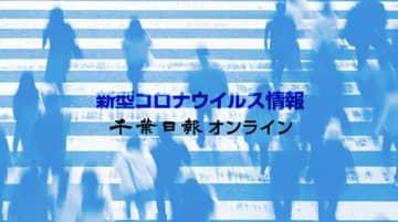 【新型コロナ速報】千葉県内13人感染、死者なし