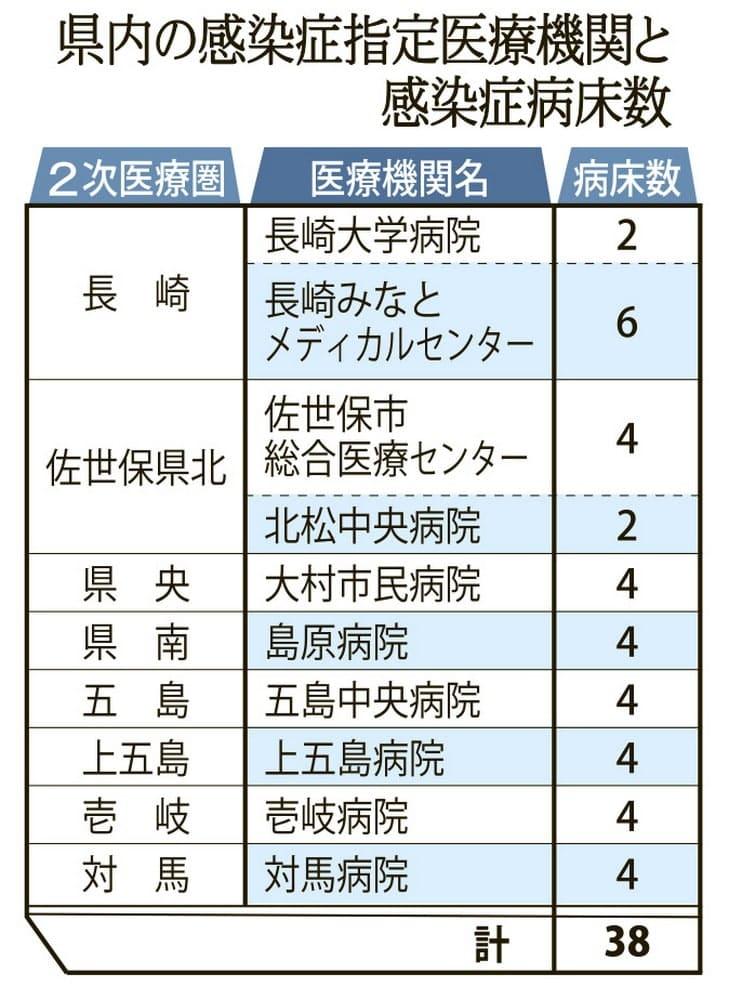 愛媛 県 ニュース 速報 コロナ
