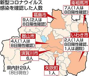 福島 県 コロナ 感染 者 南 相馬 市