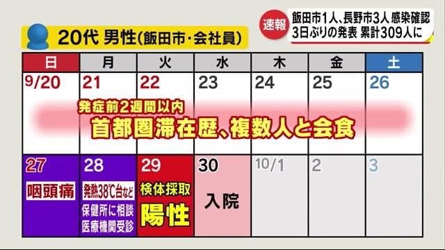 長野 市 コロナ 感染 者 新型コロナウイルス感染症陽性者の発生について(2258~2268例)/長野...