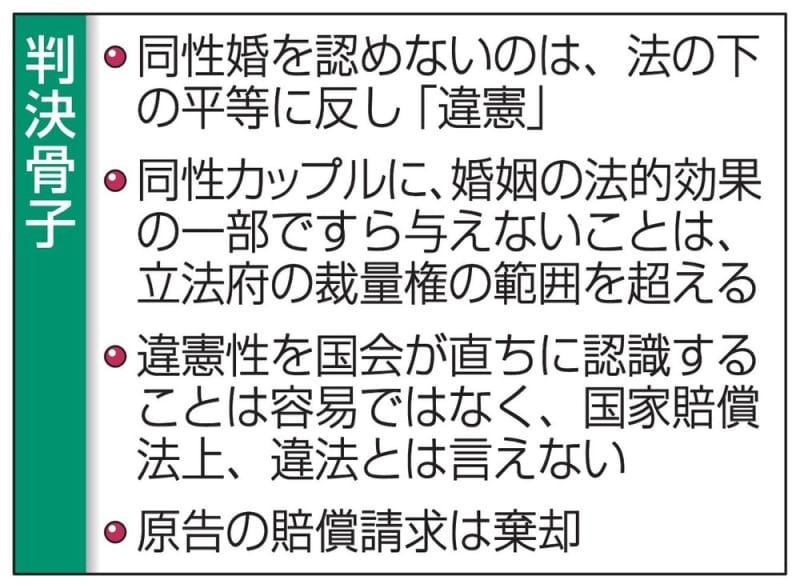 に 平等 法 の と も A判定、佛教大学、最新,z1001日本国憲法レポート