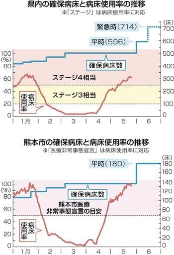 コロナ 感染 熊本 県