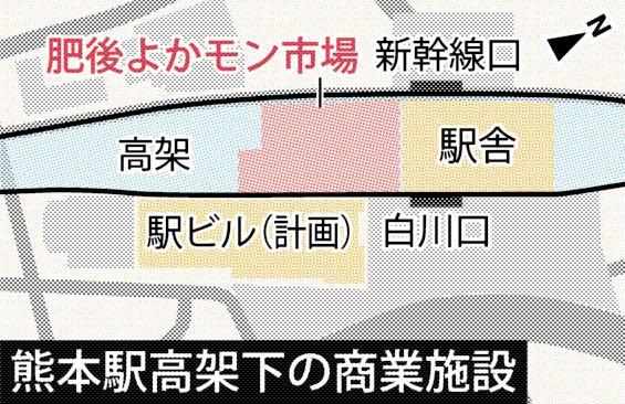 熊本駅高架下の商業施設