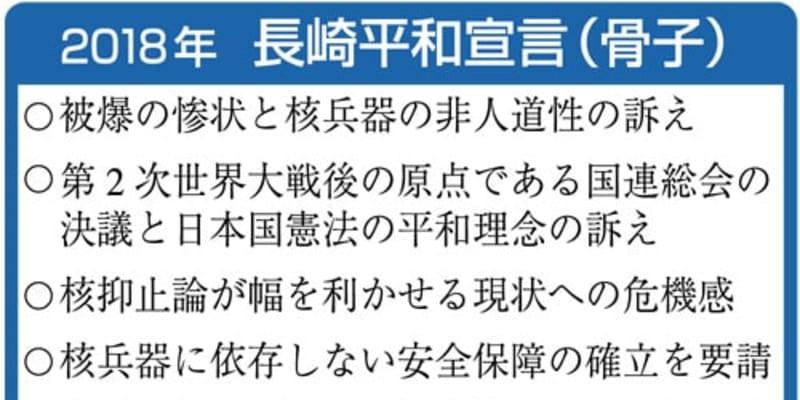 長崎平和宣言骨子 核廃絶、責任...
