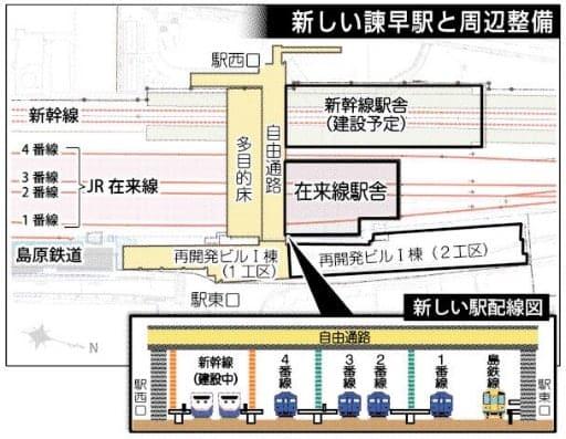 諫早駅の東西結ぶ「自由通路」 きょう供用開始 「まちづくりの ...