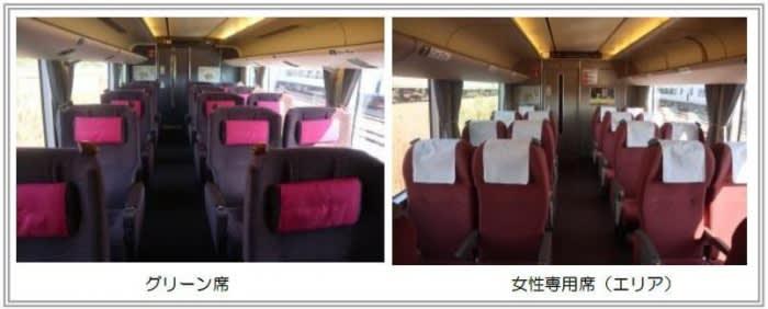 JR神戸線に新しい通勤特急「らく...