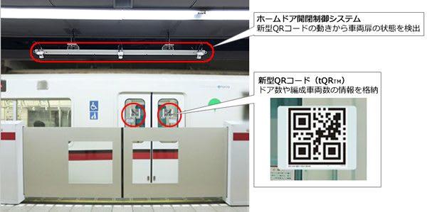デンソーウェーブと東京都交通局、QRコードを用いたホームドア制御システム展開 浅草線新橋駅で10月か... 画像