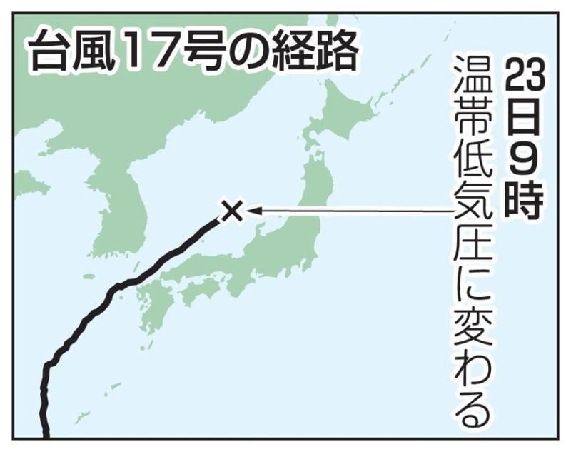 台風17号、温帯低気圧に 北日本へ、重軽傷50人超 画像