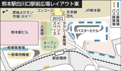 熊本駅前レイアウト案