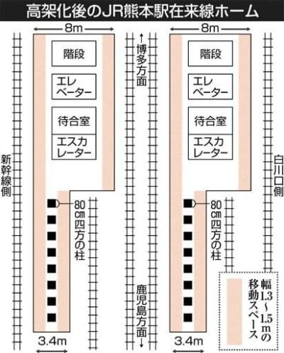 熊本駅のホーム