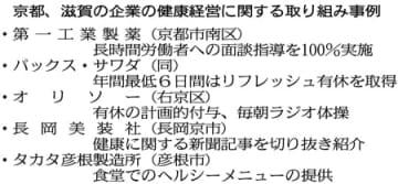 京都、滋賀の企業の健康経営に関する取り組み事例