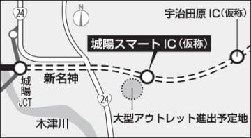 城陽スマートIC(仮称)