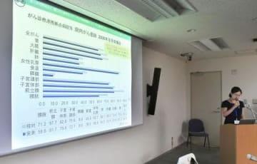 記者会見する国立がん研究センター・がん対策情報センターの研究員=7日、東京都中央区